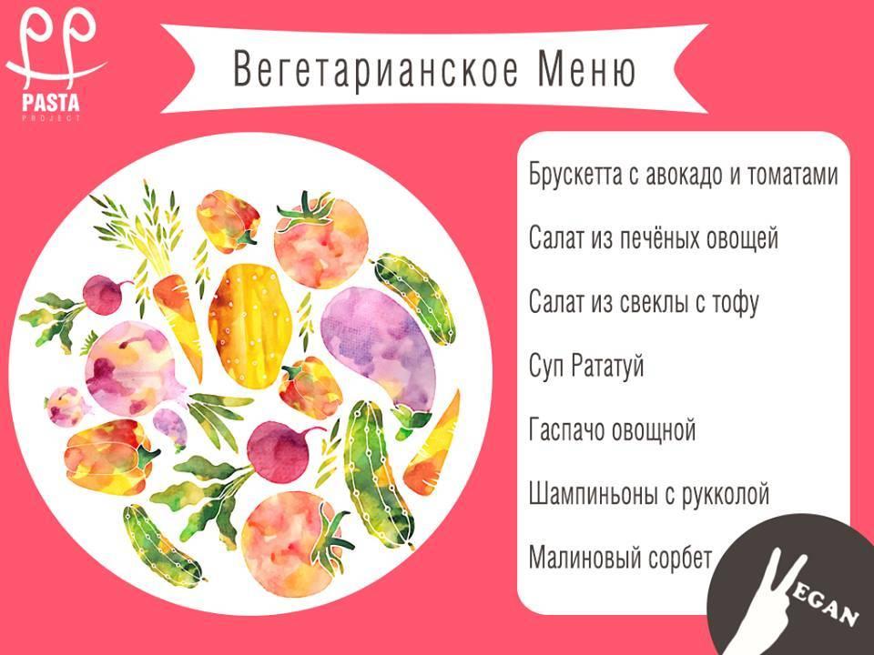 Веганское меню на день